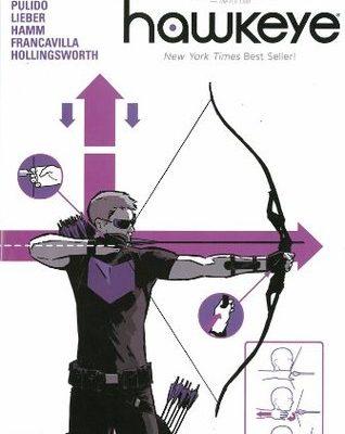 Hawkeye – First Impressions